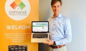 Frankwatching zet Nederlandse Comandi in top 5 management dashboards