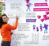 Woonforte: duurzaam en digitaal