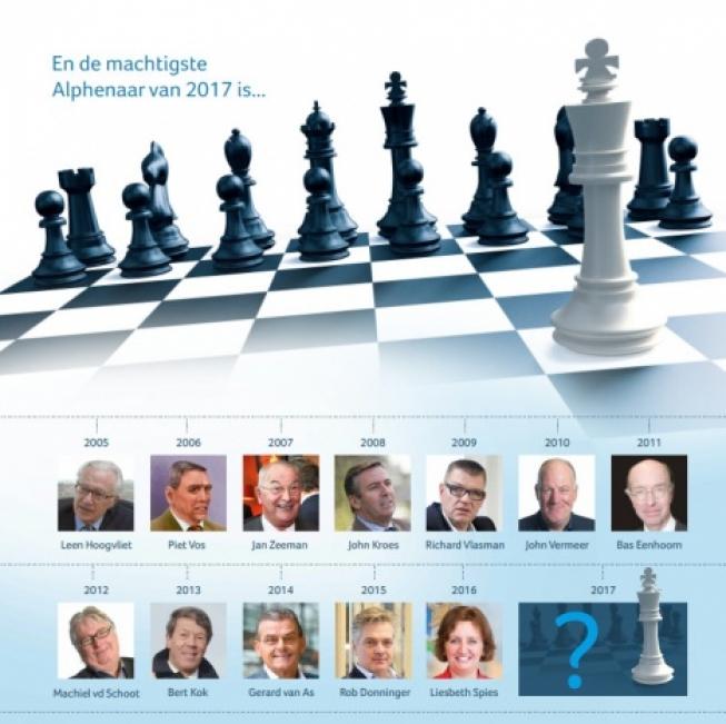 Wie wordt de Machtigste van Alphen aan den Rijn?