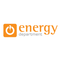 Energy Department B.V.